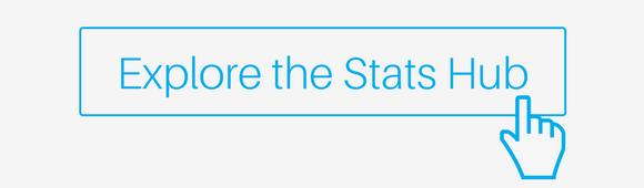 stats hub dotbrands brand TLDs