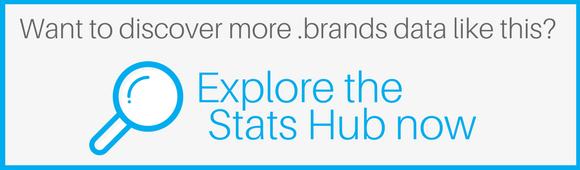 dotbrand spotlight stats hub